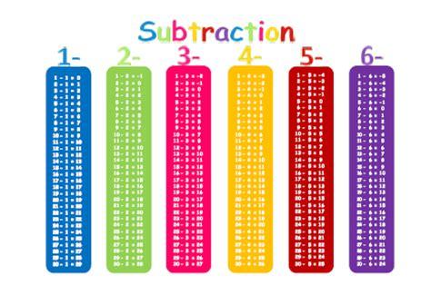Multiplication Of Matrices Assignment Help Math Homework
